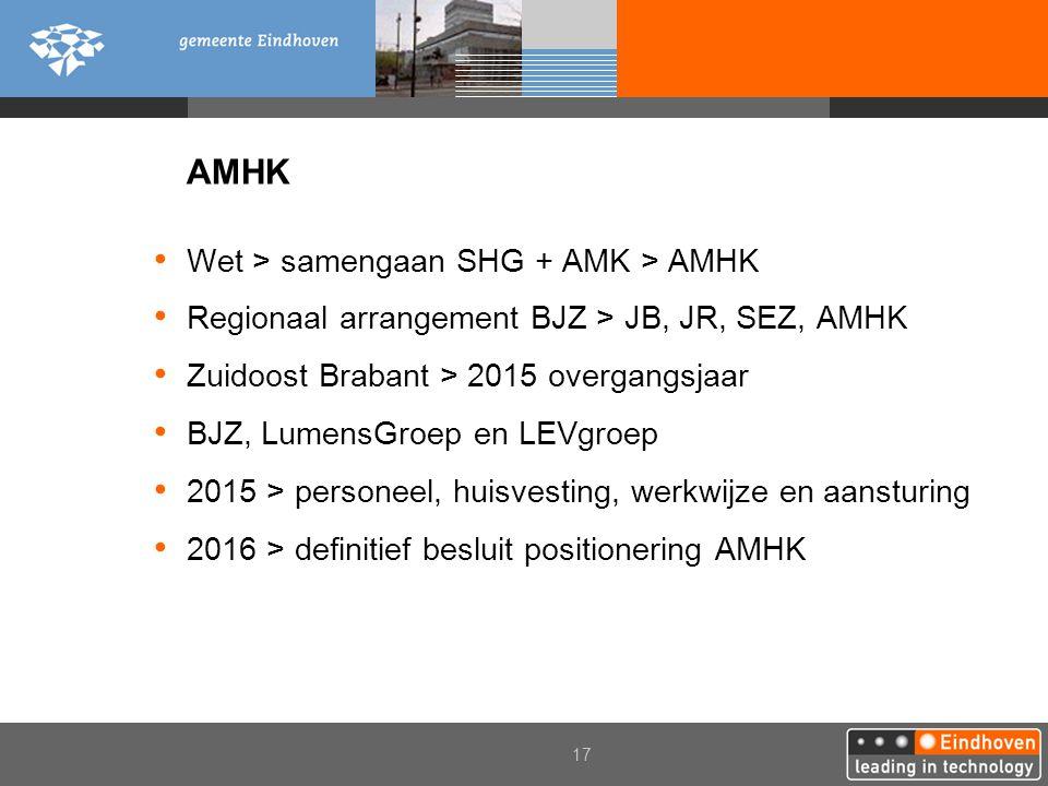 17 AMHK Wet > samengaan SHG + AMK > AMHK Regionaal arrangement BJZ > JB, JR, SEZ, AMHK Zuidoost Brabant > 2015 overgangsjaar BJZ, LumensGroep en LEVgr