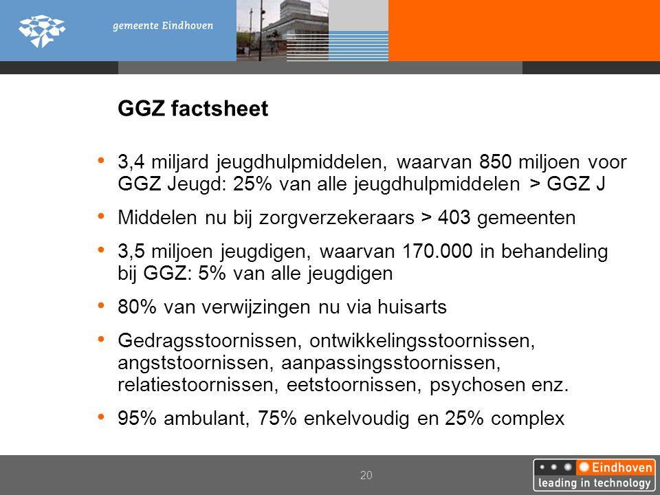 20 GGZ factsheet 3,4 miljard jeugdhulpmiddelen, waarvan 850 miljoen voor GGZ Jeugd: 25% van alle jeugdhulpmiddelen > GGZ J Middelen nu bij zorgverzeke