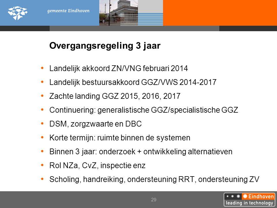 29 Overgangsregeling 3 jaar Landelijk akkoord ZN/VNG februari 2014 Landelijk bestuursakkoord GGZ/VWS 2014-2017 Zachte landing GGZ 2015, 2016, 2017 Con