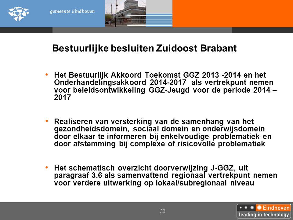 33 Bestuurlijke besluiten Zuidoost Brabant Het Bestuurlijk Akkoord Toekomst GGZ 2013 -2014 en het Onderhandelingsakkoord 2014-2017 als vertrekpunt nem