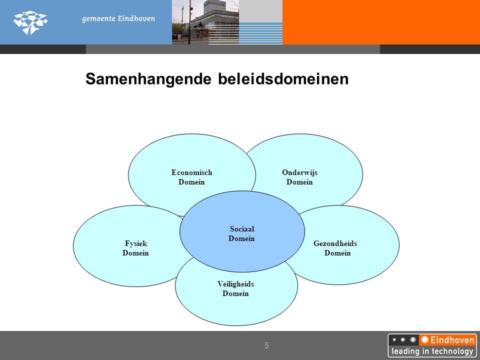 5 Samenhangende beleidsdomeinen Sociaal Domein Onderwijs Domein Economisch Domein Fysiek Domein Gezondheids Domein Veiligheids Domein Sociaal Domein