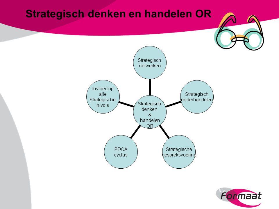 Strategisch denken en handelen OR Strategisch denken & handelen OR Strategisch netwerken Strategisch onderhandelen Strategische gespreksvoering PDCA cyclus Invloed op alle Strategische nivo's