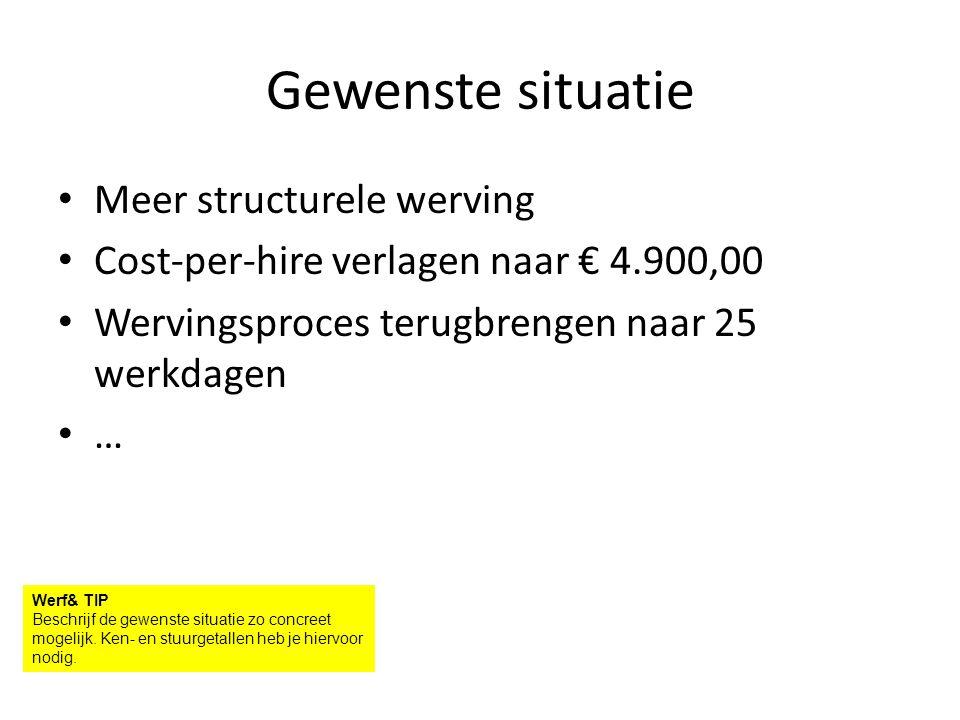 Gewenste situatie Meer structurele werving Cost-per-hire verlagen naar € 4.900,00 Wervingsproces terugbrengen naar 25 werkdagen … Werf& TIP Beschrijf de gewenste situatie zo concreet mogelijk.