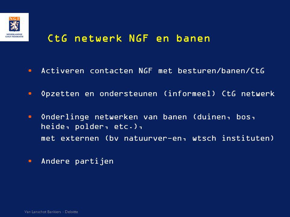 CtG netwerk NGF en banen Activeren contacten NGF met besturen/banen/CtG Opzetten en ondersteunen (informeel) CtG netwerk Onderlinge netwerken van bane