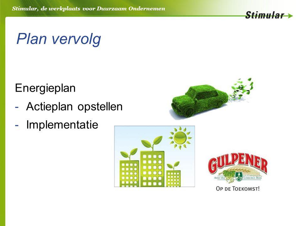 Stimular, de werkplaats voor Duurzaam Ondernemen Plan vervolg Energieplan -Actieplan opstellen -Implementatie