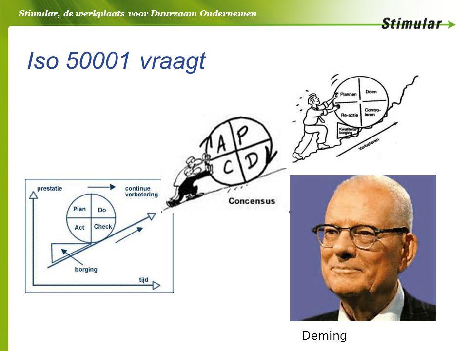 Stimular, de werkplaats voor Duurzaam Ondernemen Iso 50001 vraagt Deming
