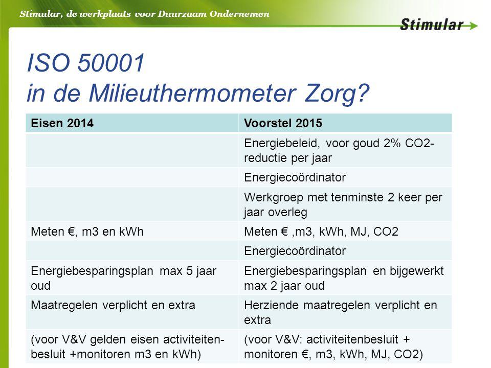Stimular, de werkplaats voor Duurzaam Ondernemen ISO 50001 in de Milieuthermometer Zorg.