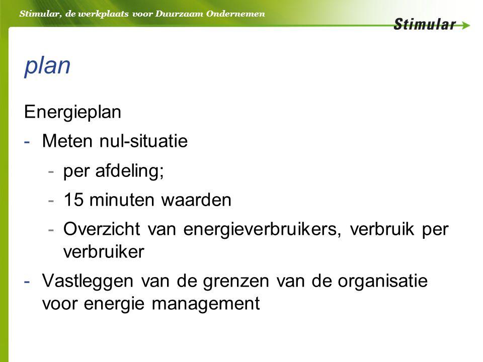 Stimular, de werkplaats voor Duurzaam Ondernemen plan Energieplan -Meten nul-situatie -per afdeling; -15 minuten waarden -Overzicht van energieverbruikers, verbruik per verbruiker -Vastleggen van de grenzen van de organisatie voor energie management
