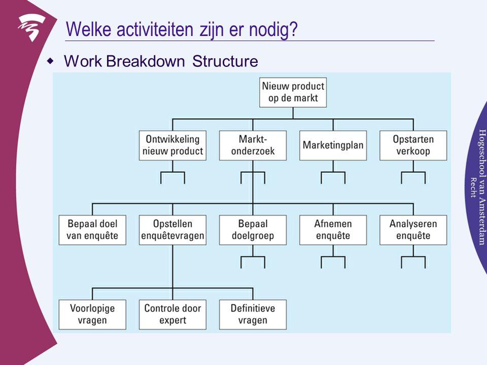 Welke activiteiten zijn er nodig?  Work Breakdown Structure