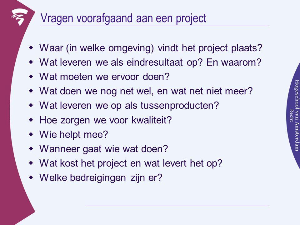 Vragen voorafgaand aan een project  Waar (in welke omgeving) vindt het project plaats?  Wat leveren we als eindresultaat op? En waarom?  Wat moeten