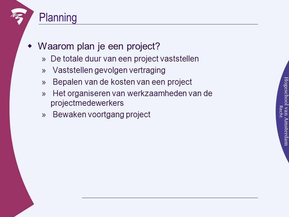 Planning  Waarom plan je een project? »De totale duur van een project vaststellen » Vaststellen gevolgen vertraging » Bepalen van de kosten van een p
