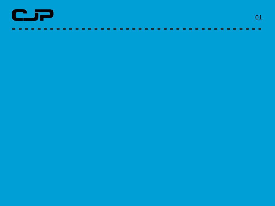 EN NU ? CULTUURKAART 2.0 Jennet Sintenie Projectleider Cultuurkaart CJP 0202