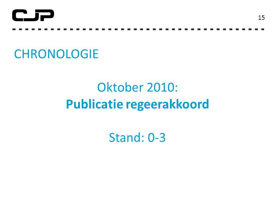 Oktober 2010: Publicatie regeerakkoord Stand: 0-3 15