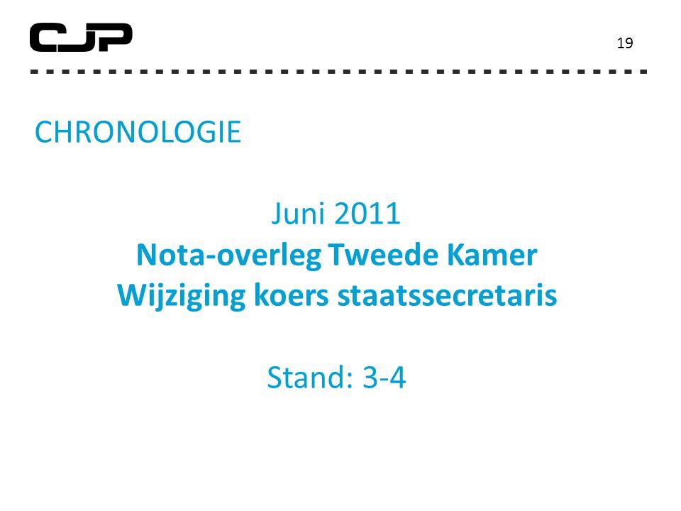 CHRONOLOGIE Juni 2011 Nota-overleg Tweede Kamer Wijziging koers staatssecretaris Stand: 3-4 19