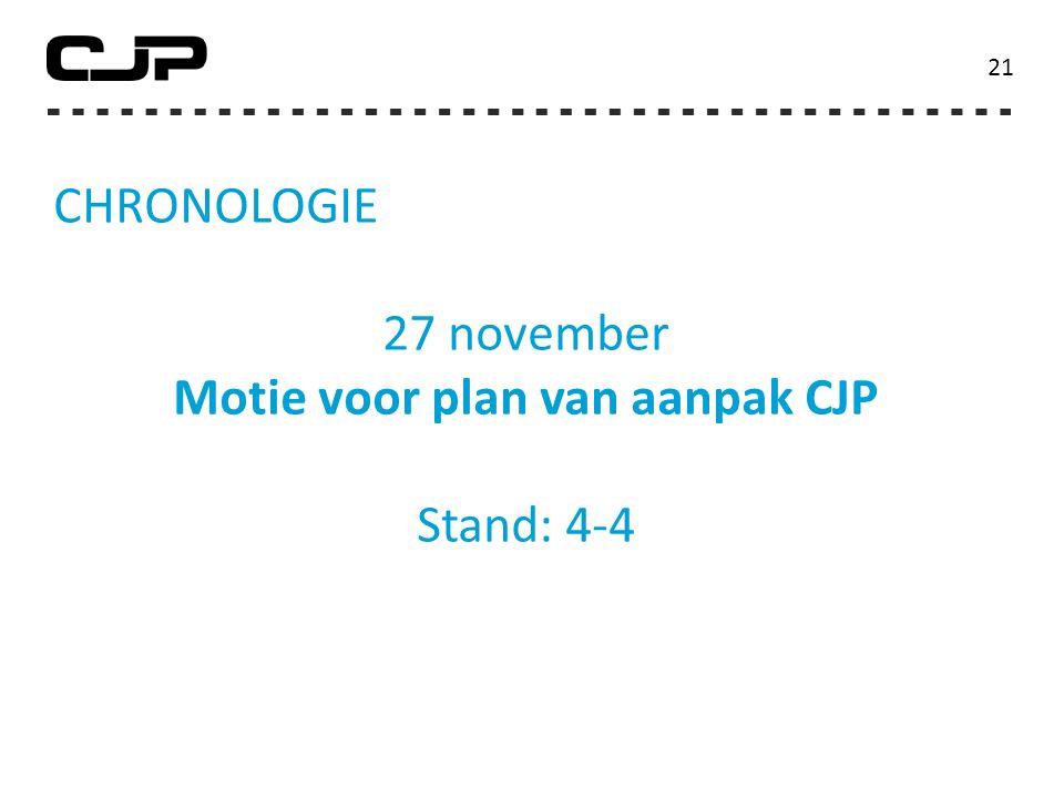 CHRONOLOGIE 27 november Motie voor plan van aanpak CJP Stand: 4-4 21