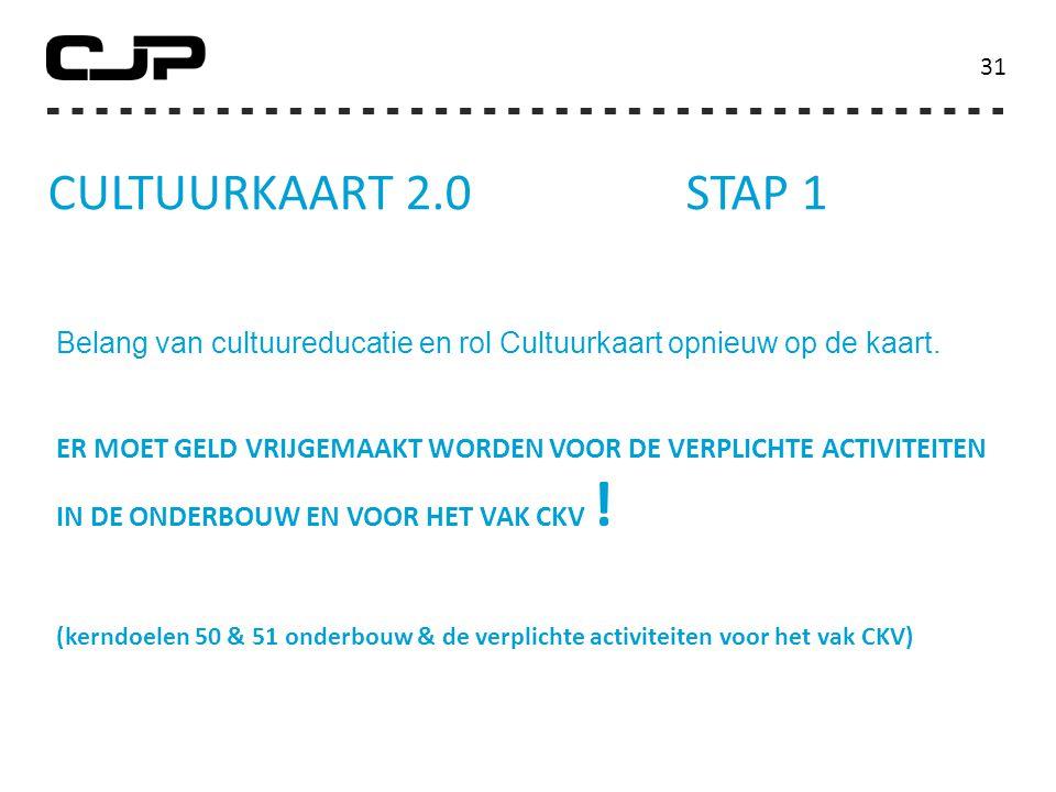 CULTUURKAART 2.0 STAP 1 31 Belang van cultuureducatie en rol Cultuurkaart opnieuw op de kaart.