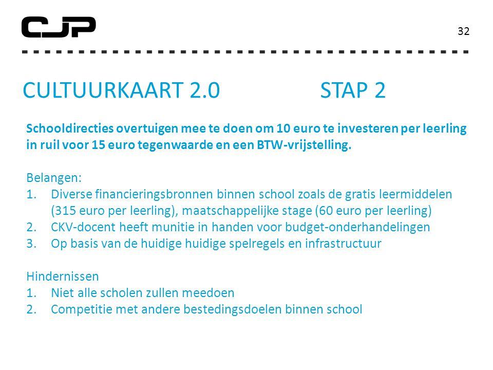 CULTUURKAART 2.0 STAP 2 32 Schooldirecties overtuigen mee te doen om 10 euro te investeren per leerling in ruil voor 15 euro tegenwaarde en een BTW-vrijstelling.