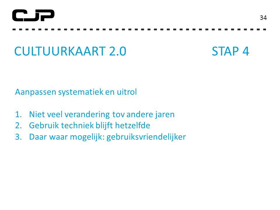 CULTUURKAART 2.0 STAP 4 34 Aanpassen systematiek en uitrol 1.Niet veel verandering tov andere jaren 2.Gebruik techniek blijft hetzelfde 3.Daar waar mogelijk: gebruiksvriendelijker