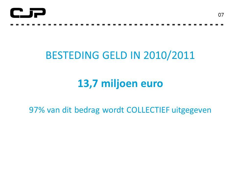 BESTEDINGSPERCENTAGE Jaar 3 92% Jaar 288% Jaar 179% 0808