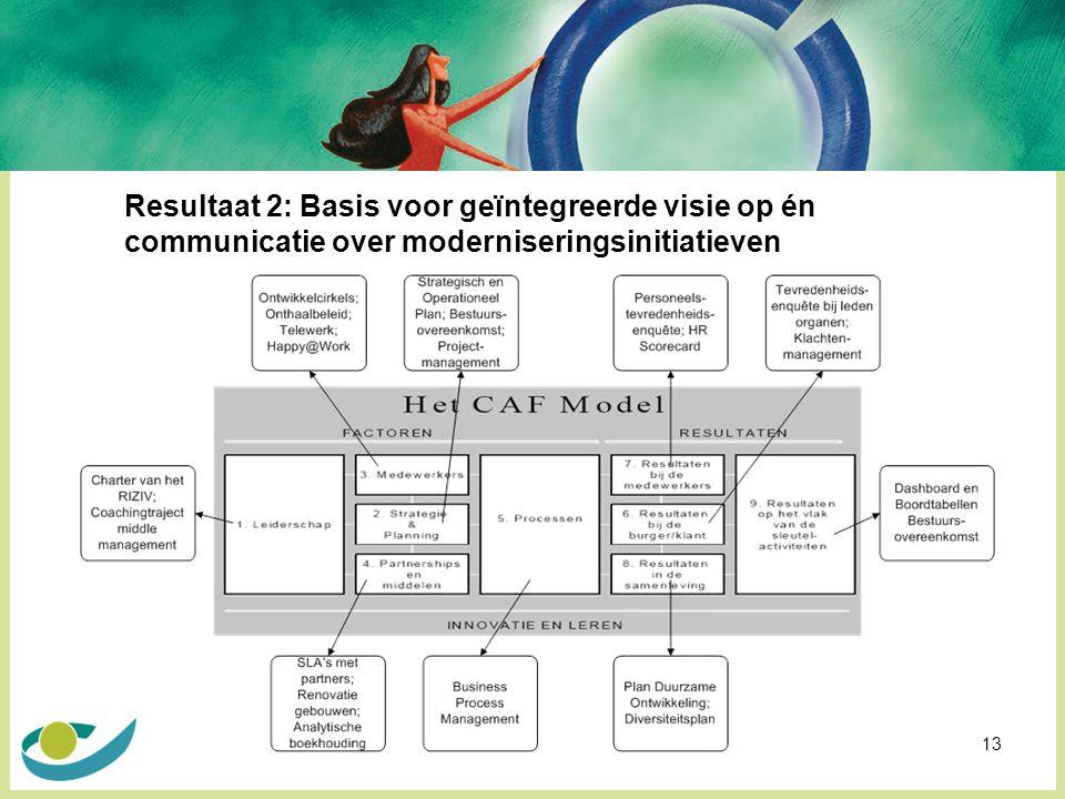 13 Resultaat 2: Basis voor geïntegreerde visie op én communicatie over moderniseringsinitiatieven