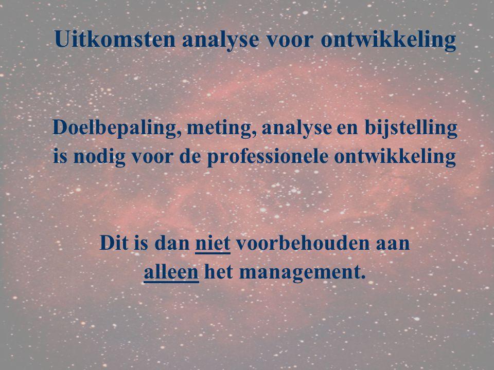 Uitkomsten analyse voor ontwikkeling Doelbepaling, meting, analyse en bijstelling is nodig voor de professionele ontwikkeling Dit is dan niet voorbeho
