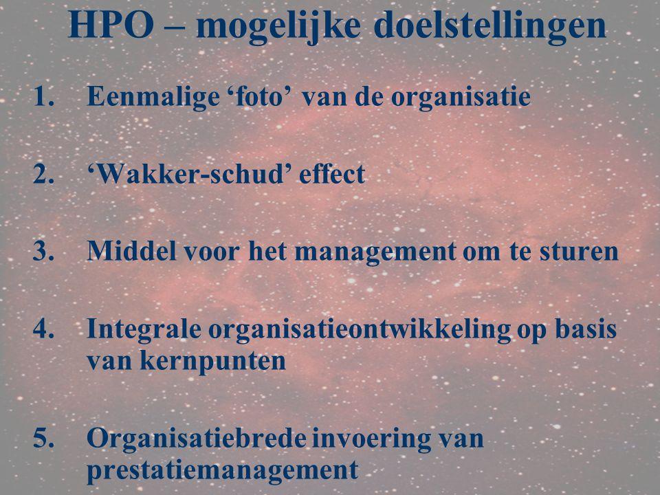 1.Eenmalige 'foto' van de organisatie 2.'Wakker-schud' effect 3.Middel voor het management om te sturen 4.Integrale organisatieontwikkeling op basis v