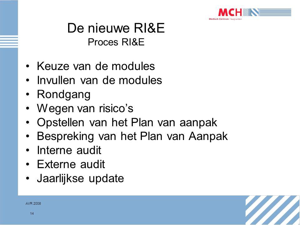 AVR 2008 14 De nieuwe RI&E Proces RI&E Keuze van de modules Invullen van de modules Rondgang Wegen van risico's Opstellen van het Plan van aanpak Besp