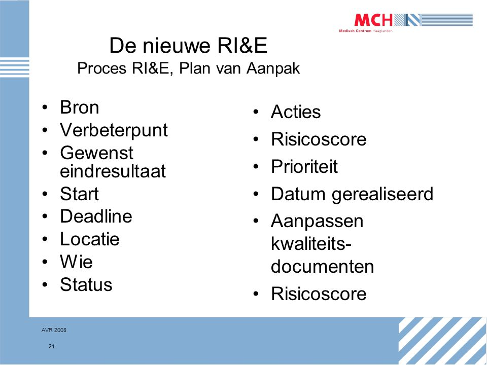 AVR 2008 21 De nieuwe RI&E Proces RI&E, Plan van Aanpak Bron Verbeterpunt Gewenst eindresultaat Start Deadline Locatie Wie Status Acties Risicoscore P