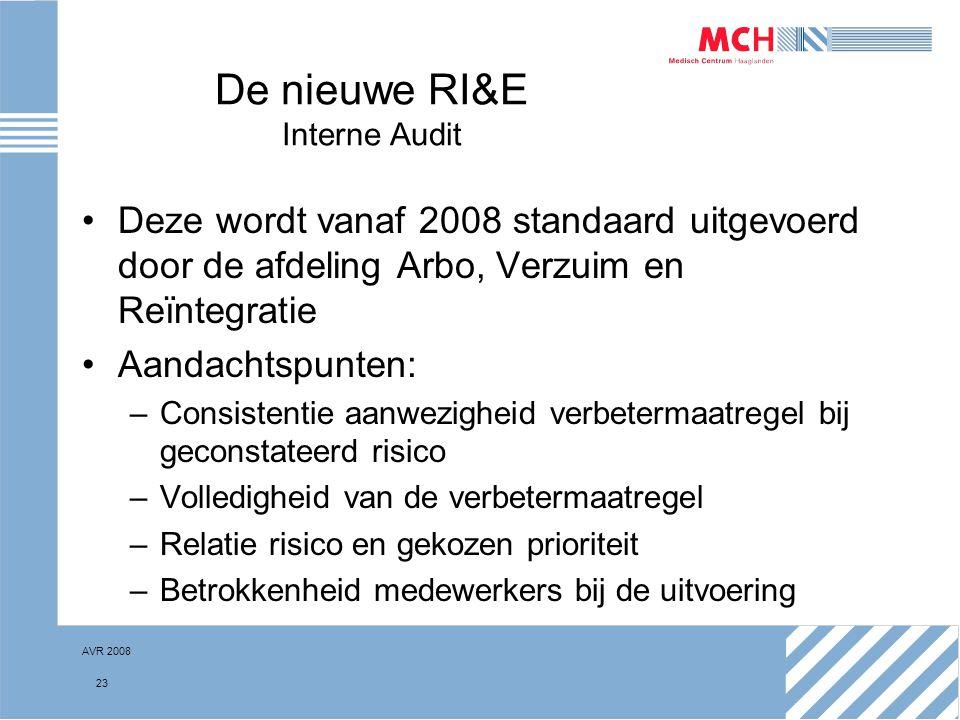 AVR 2008 23 De nieuwe RI&E Interne Audit Deze wordt vanaf 2008 standaard uitgevoerd door de afdeling Arbo, Verzuim en Reïntegratie Aandachtspunten: –C