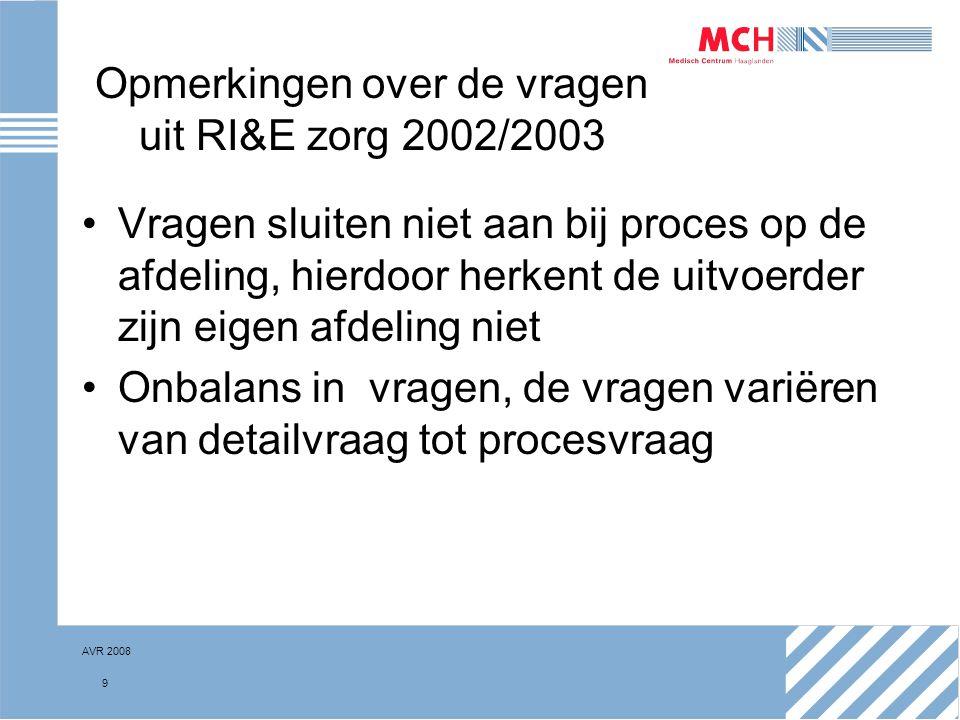AVR 2008 20 De nieuwe RI&E Proces RI&E, Wegen van risico's RisicoPrioriteitActie > 160Hoog1Noodzakelijk 70 – 160Middel2Wenselijk < 70Laag3Overwegen
