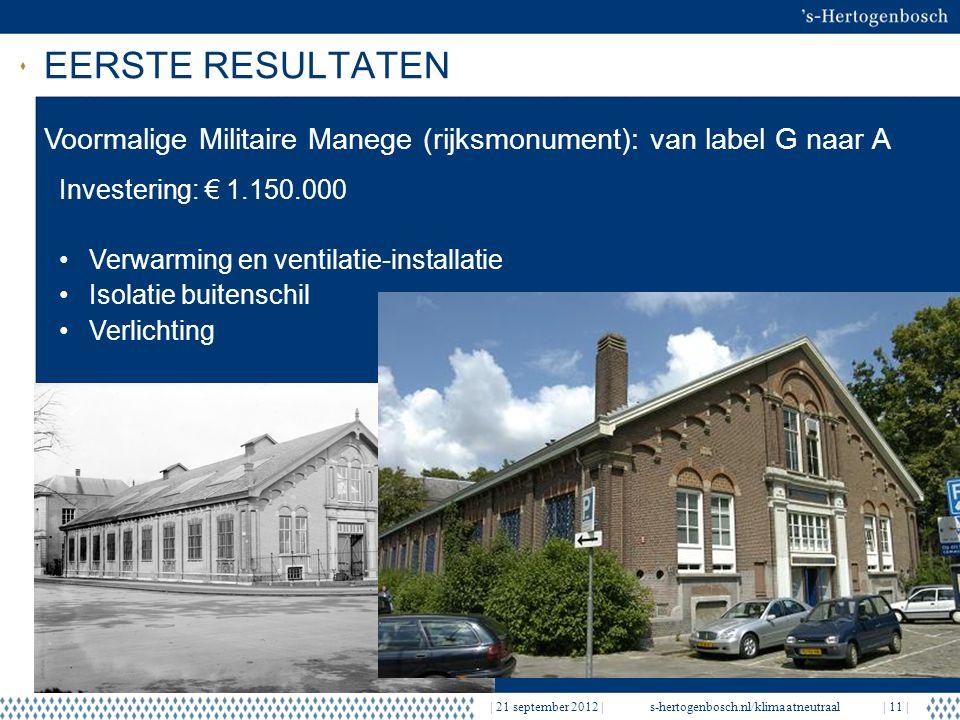 | 21 september 2012 |s-hertogenbosch.nl/klimaatneutraal| 11 | EERSTE RESULTATEN Voormalige Militaire Manege (rijksmonument): van label G naar A Invest