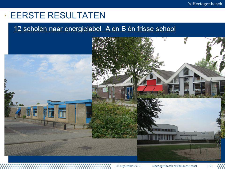 EERSTE RESULTATEN | 21 september 2012 |s-hertogenbosch.nl/klimaatneutraal| 12 | 12 scholen naar energielabel A en B én frisse school