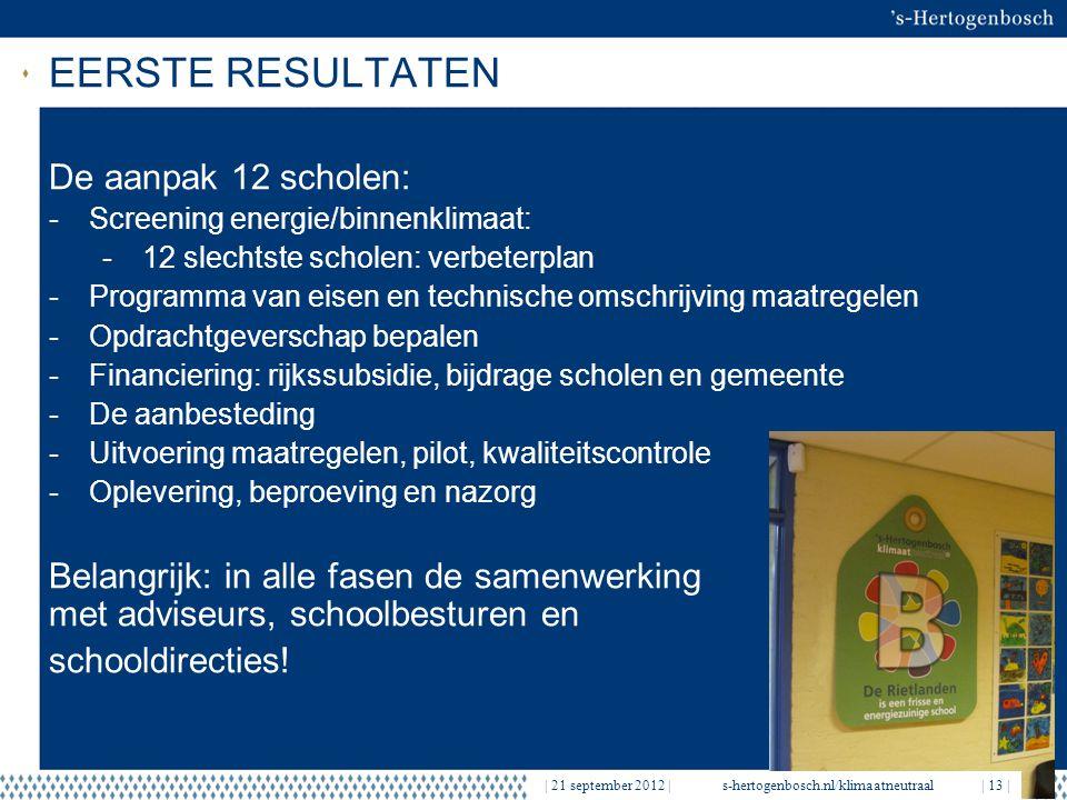 EERSTE RESULTATEN | 21 september 2012 |s-hertogenbosch.nl/klimaatneutraal| 13 | De aanpak 12 scholen: -Screening energie/binnenklimaat: -12 slechtste