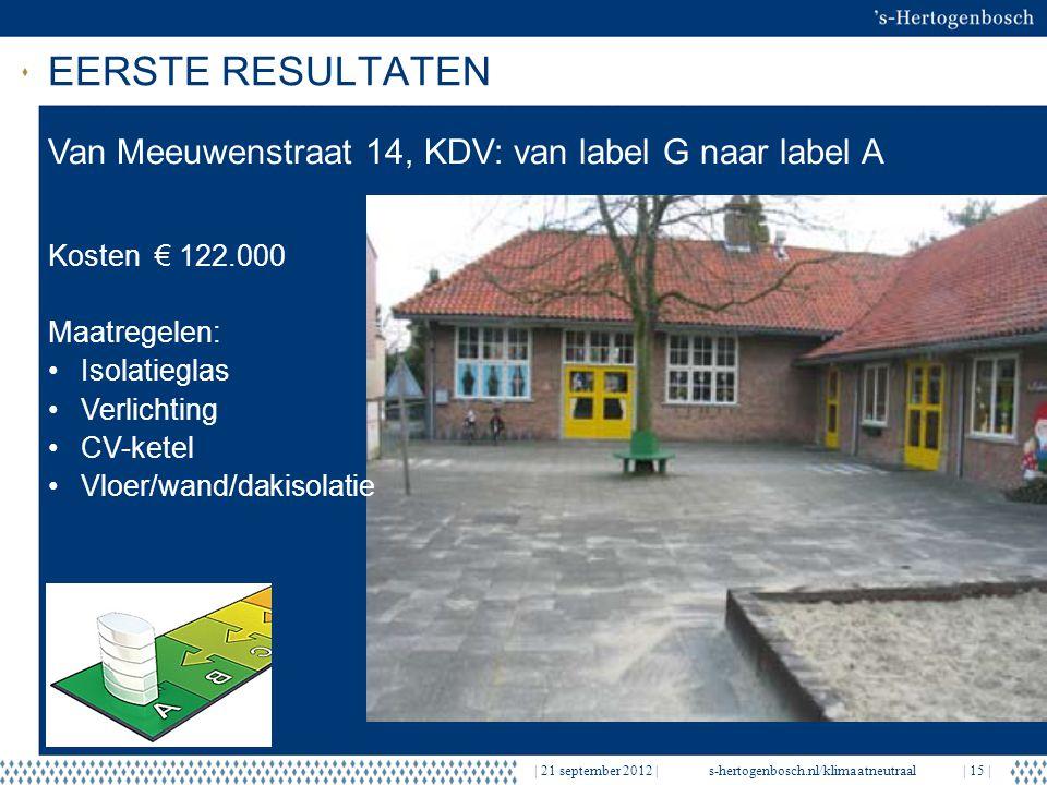 EERSTE RESULTATEN | 21 september 2012 |s-hertogenbosch.nl/klimaatneutraal| 15 | Van Meeuwenstraat 14, KDV: van label G naar label A Kosten € 122.000 M