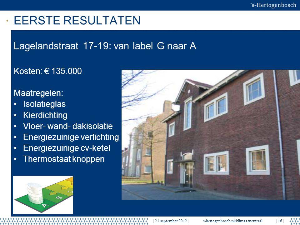 EERSTE RESULTATEN | 21 september 2012 |s-hertogenbosch.nl/klimaatneutraal| 16 | Lagelandstraat 17-19: van label G naar A Kosten: € 135.000 Maatregelen