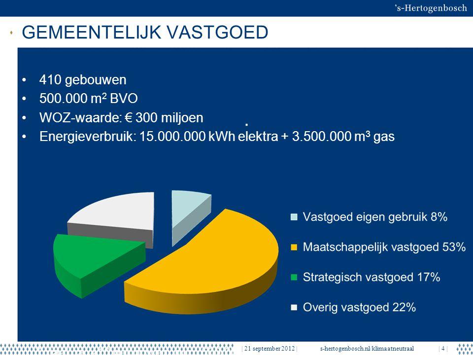 GEMEENTELIJK VASTGOED | 21 september 2012 |s-hertogenbosch.nl/klimaatneutraal| 4 | 410 gebouwen 500.000 m 2 BVO WOZ-waarde: € 300 miljoen Energieverbr