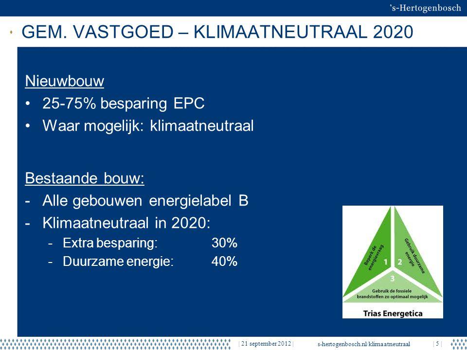 NAAR LABEL B: AANPAK 2009-2011   21 september 2012  s-hertogenbosch.nl/klimaatneutraal  6   Inventarisatie gebouwen –Keuze: 159 van de 410 gebouwen Energieonderzoeken –EPA-U advies + energielabel Financiering energiemaatregelen –Energiebesparingsfonds 10 miljoen euro –Onderhoudsbudgetten –Besparing op energiekosten