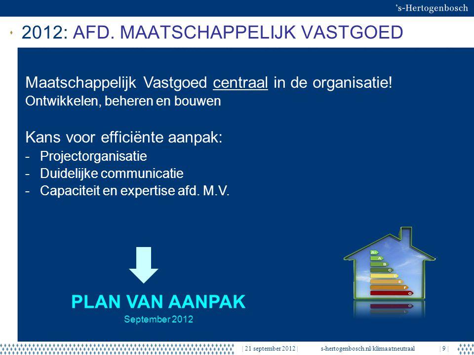 2012: AFD. MAATSCHAPPELIJK VASTGOED | 21 september 2012 |s-hertogenbosch.nl/klimaatneutraal| 9 | Maatschappelijk Vastgoed centraal in de organisatie!