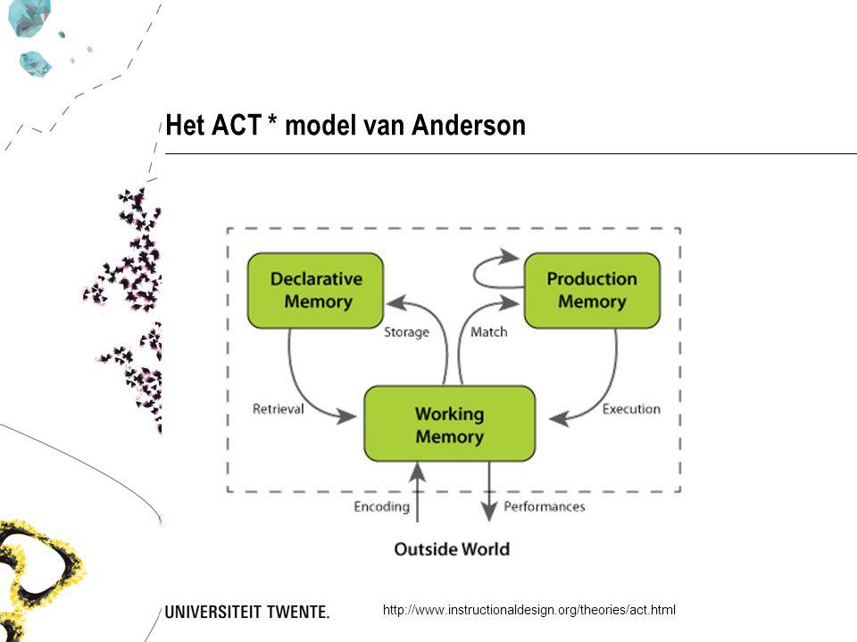Het ACT * model van Anderson http://www.instructionaldesign.org/theories/act.html
