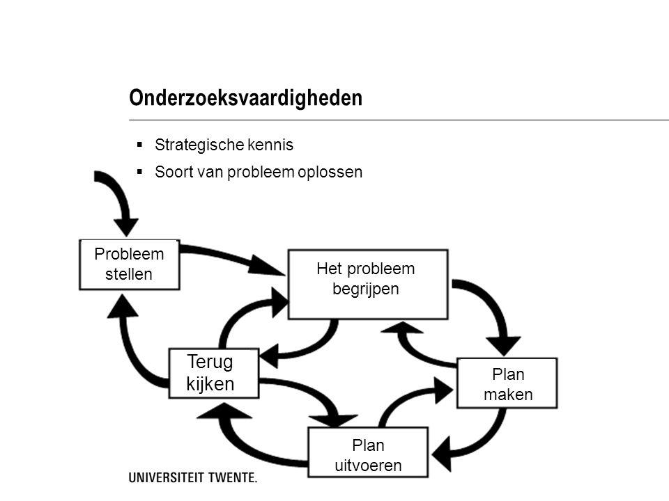 Onderzoeksvaardigheden  Strategische kennis  Soort van probleem oplossen Probleem stellen Het probleem begrijpen Terug kijken Plan uitvoeren Plan ma
