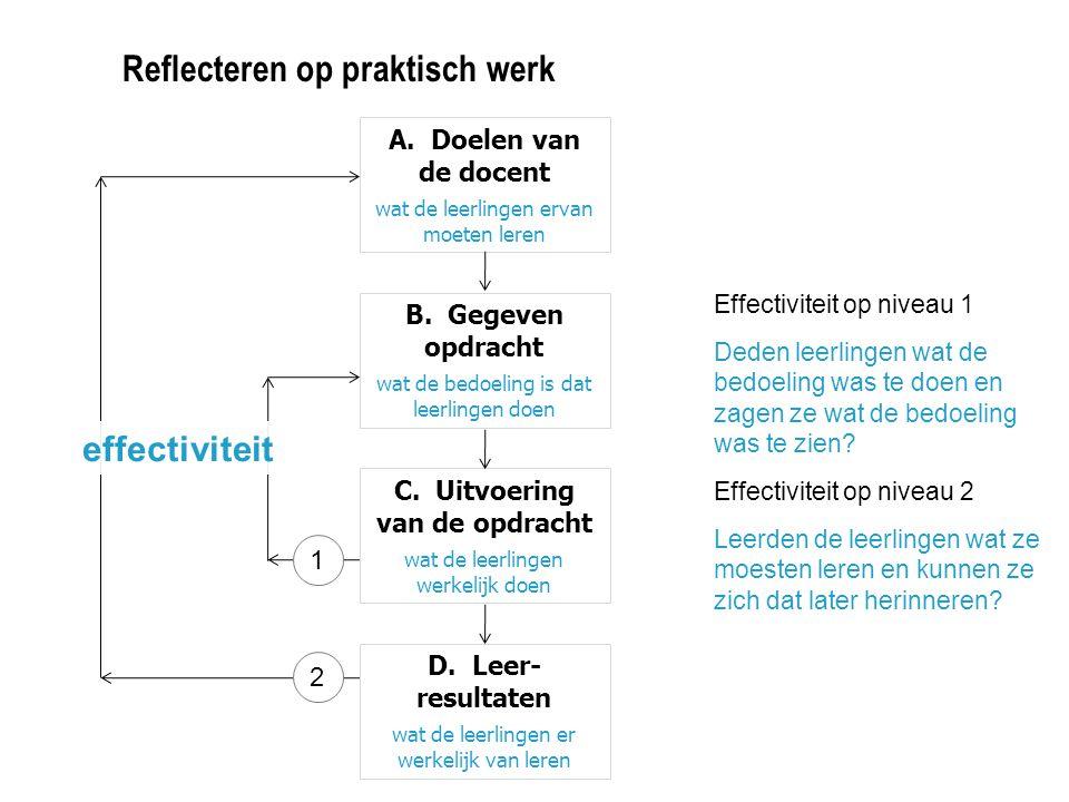 Strategische kennis aanleren (De Corte 2004, Mayer 2008)  Actieve rol van de leerling (in evenwicht met instructie, context)  In concrete domeinen en contexten, geïntegreerd  Ondersteuning expliciet op onderdelen onderzoeksproces (fading)  Reflectie expliciet maken / discussie van proces  Oefening baart kunst  Begeleiding.