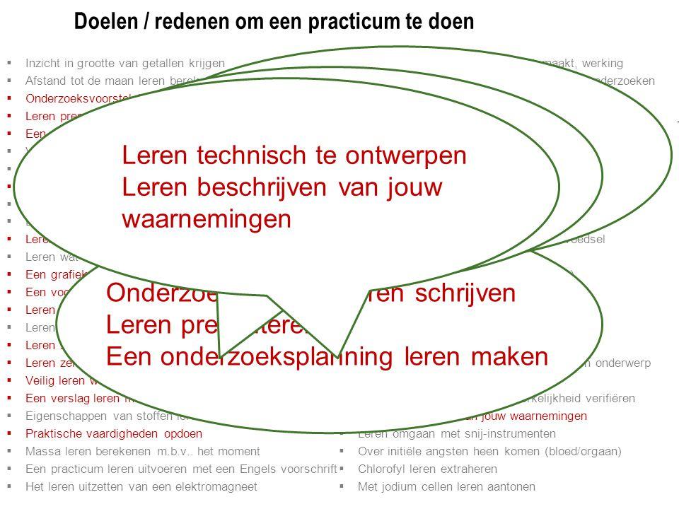 Verschillende doelstellingen: hetzelfde practicum?