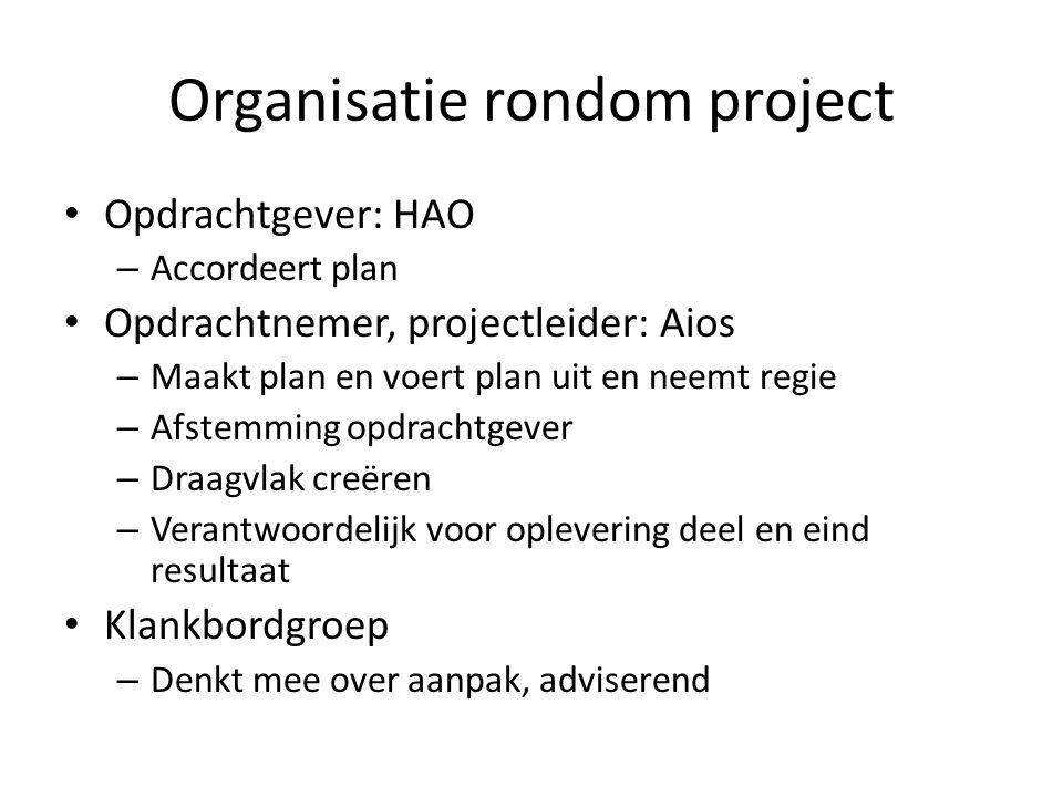 Organisatie rondom project Opdrachtgever: HAO – Accordeert plan Opdrachtnemer, projectleider: Aios – Maakt plan en voert plan uit en neemt regie – Afs