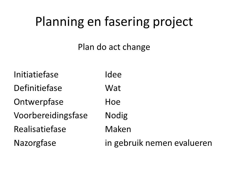 Planning en fasering project Plan do act change InitiatiefaseIdee DefinitiefaseWat OntwerpfaseHoe VoorbereidingsfaseNodig RealisatiefaseMaken Nazorgfa