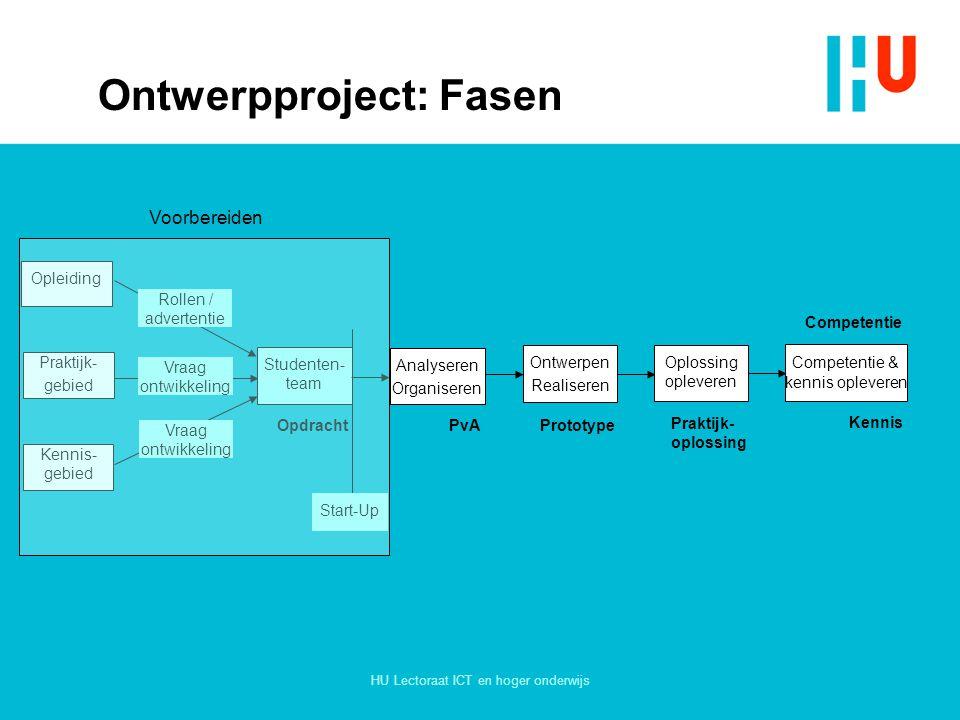 HU Lectoraat ICT en hoger onderwijs Ontwerpproject: Fasen n Project ontwikkelen: Plan van Aanpak Probleem analyseren, aanpak bepalen, project organiseren n Oplossing realiseren n Ontwerpen: Conceptueel ontwerp.