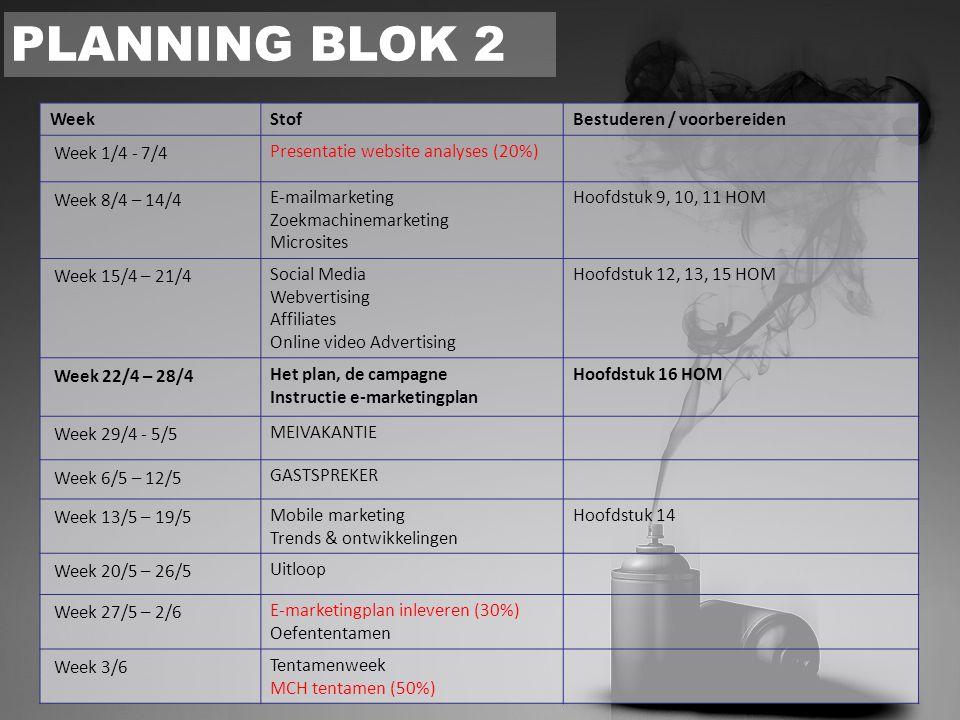PLANNING BLOK 2 WeekStofBestuderen / voorbereiden Week 1/4 - 7/4 Presentatie website analyses (20%) Week 8/4 – 14/4 E-mailmarketing Zoekmachinemarketi