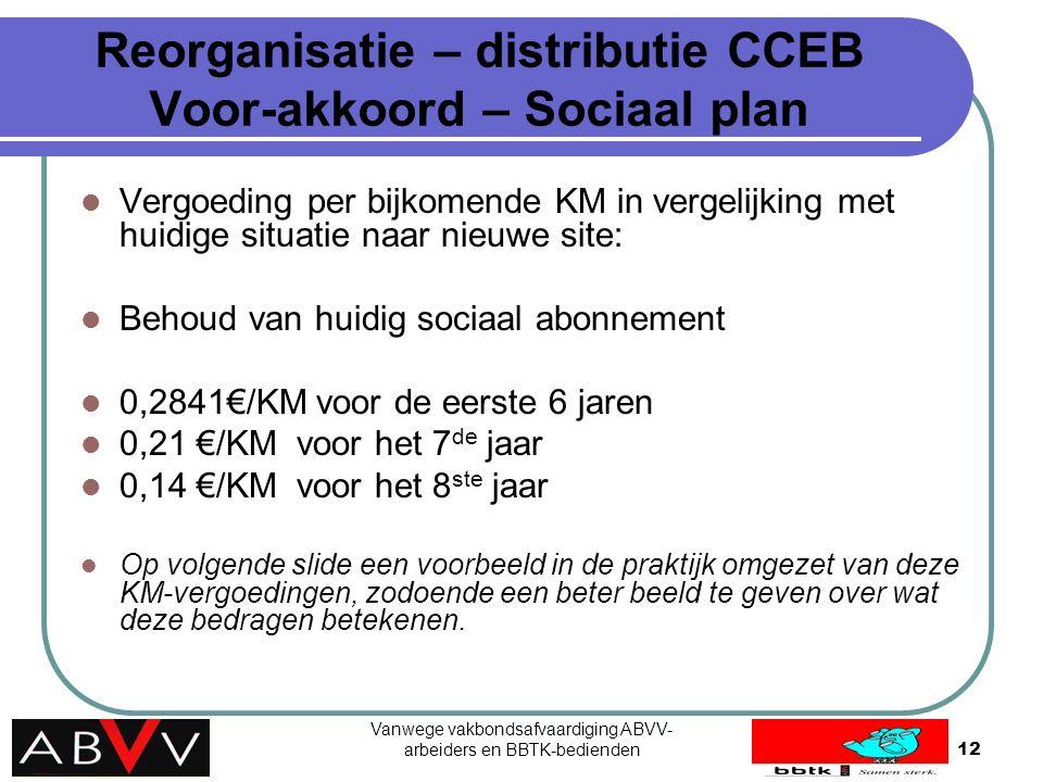 Vanwege vakbondsafvaardiging ABVV- arbeiders en BBTK-bedienden12 Reorganisatie – distributie CCEB Voor-akkoord – Sociaal plan Vergoeding per bijkomend