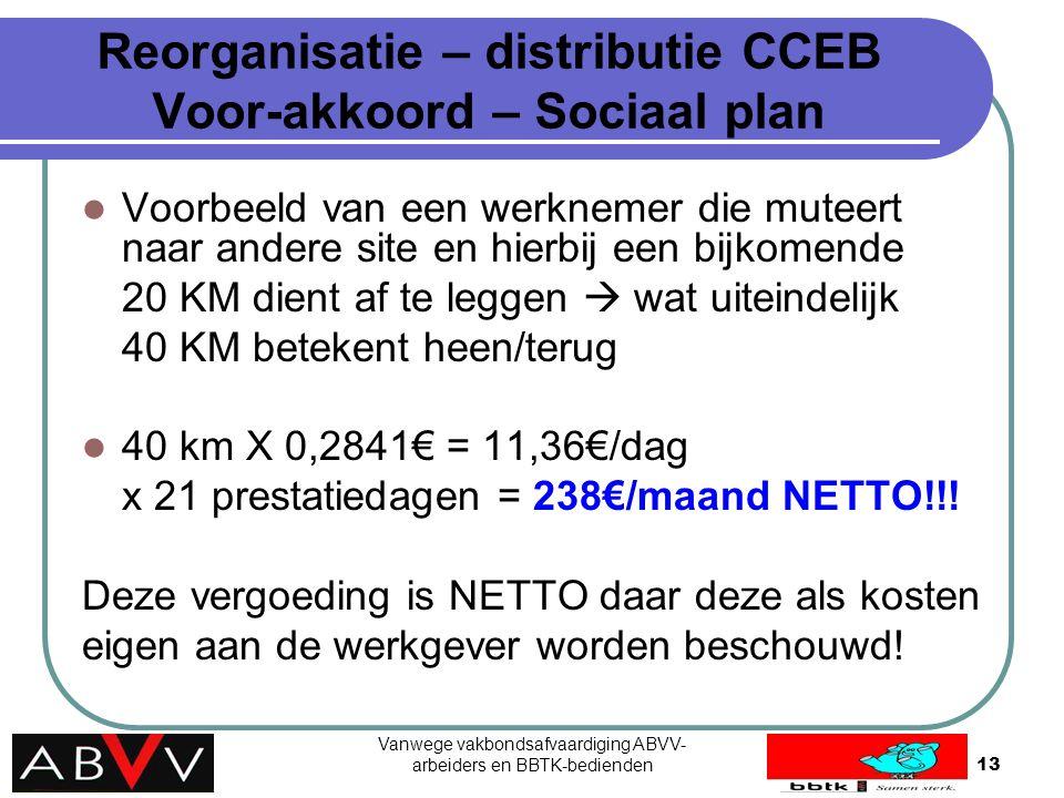 Vanwege vakbondsafvaardiging ABVV- arbeiders en BBTK-bedienden13 Reorganisatie – distributie CCEB Voor-akkoord – Sociaal plan Voorbeeld van een werkne