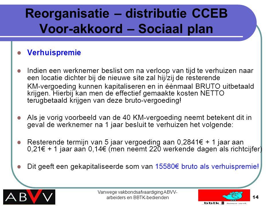 Vanwege vakbondsafvaardiging ABVV- arbeiders en BBTK-bedienden14 Reorganisatie – distributie CCEB Voor-akkoord – Sociaal plan Verhuispremie Indien een