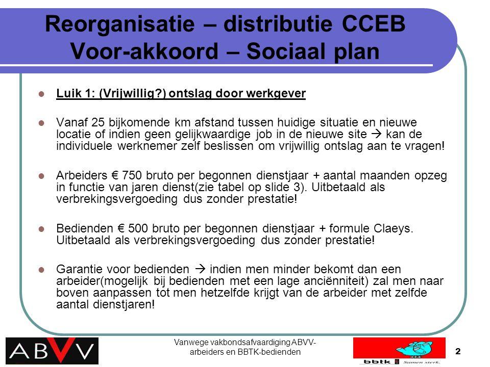 Vanwege vakbondsafvaardiging ABVV- arbeiders en BBTK-bedienden2 Reorganisatie – distributie CCEB Voor-akkoord – Sociaal plan Luik 1: (Vrijwillig?) ont
